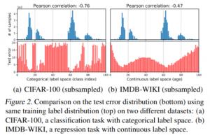 如何解决回归任务数据不均衡的问题?