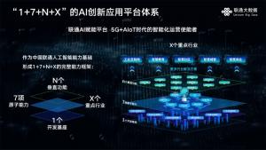 """打造大数据和AI能力底座 联通大数据深度参与""""新基建"""""""
