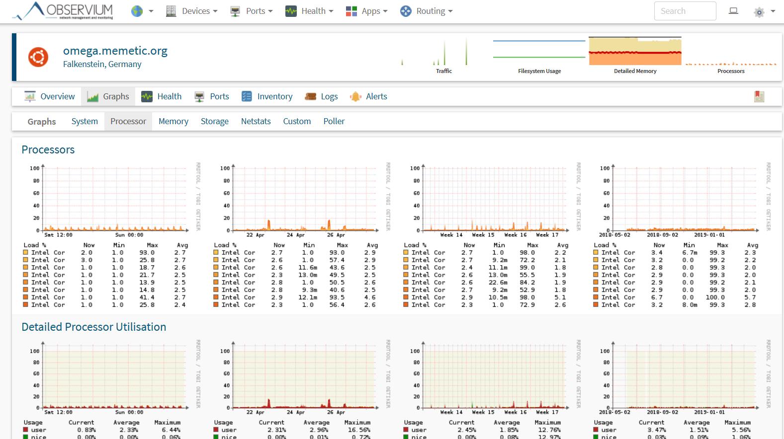 Observium网络&服务器监控